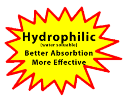 Hydrophilic CBD Oil Houston TX